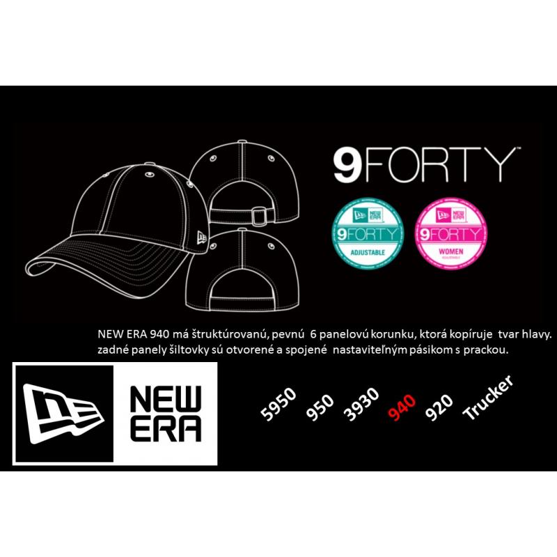Dámska šiltovka NEW ERA-940W MLB Jersey essential 9forty NEYYAN -