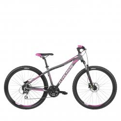 Dámsky horský bicykel KROSS-LEA_5.0 - grph_pin_vio